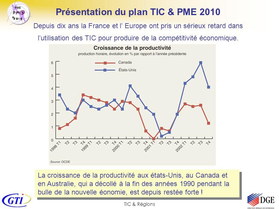 TIC & Régions La croissance de la productivité aux états-Unis, au Canada et en Australie, qui a décollé à la fin des années 1990 pendant la bulle de l