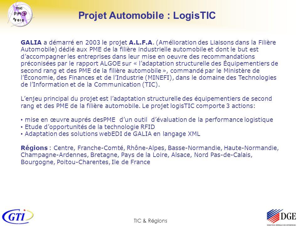 TIC & Régions GALIA a démarré en 2003 le projet A.L.F.A. (Amélioration des Liaisons dans la Filière Automobile) dédié aux PME de la filière industriel