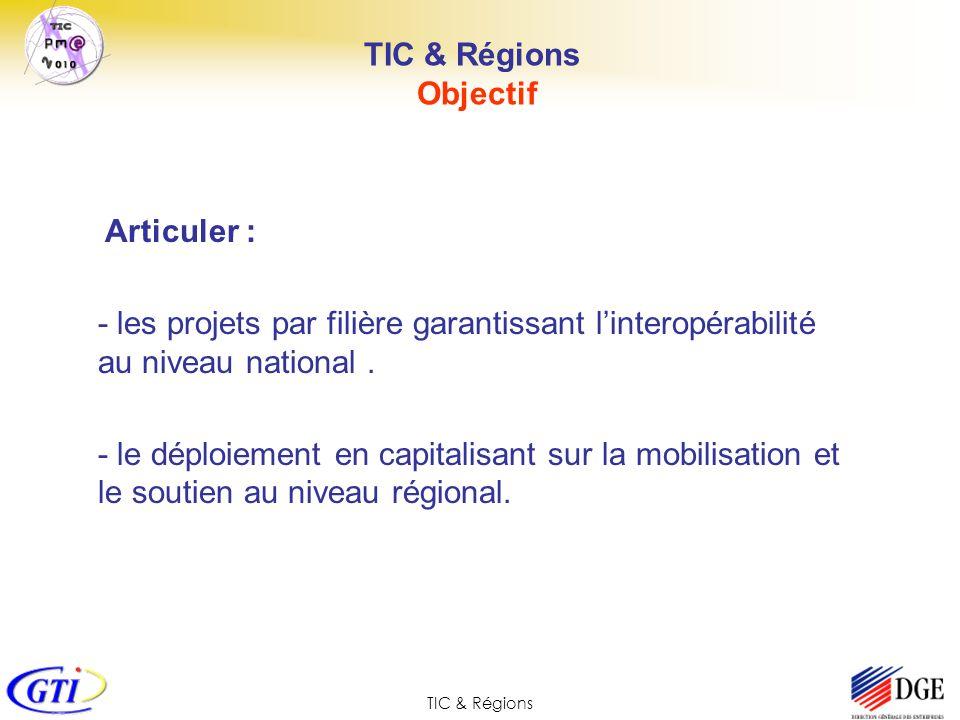 Articuler : - les projets par filière garantissant linteropérabilité au niveau national. - le déploiement en capitalisant sur la mobilisation et le so