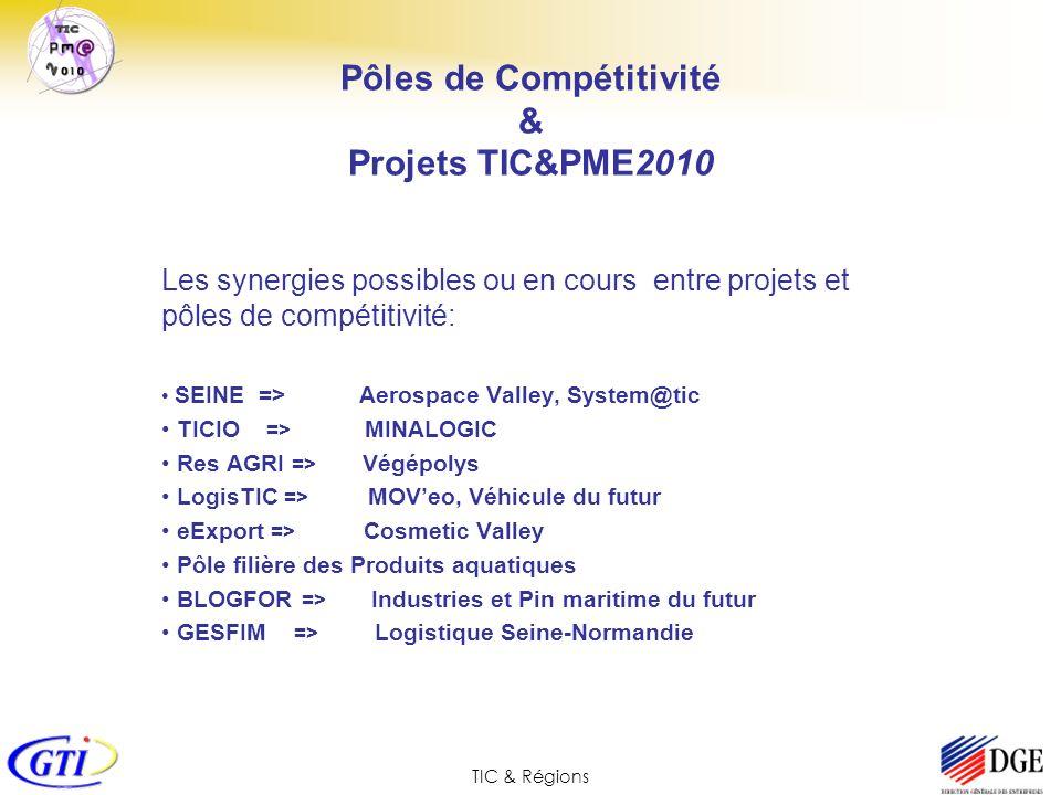 TIC & Régions Pôles de Compétitivité & Projets TIC&PME2010 Les synergies possibles ou en cours entre projets et pôles de compétitivité: SEINE => Aeros