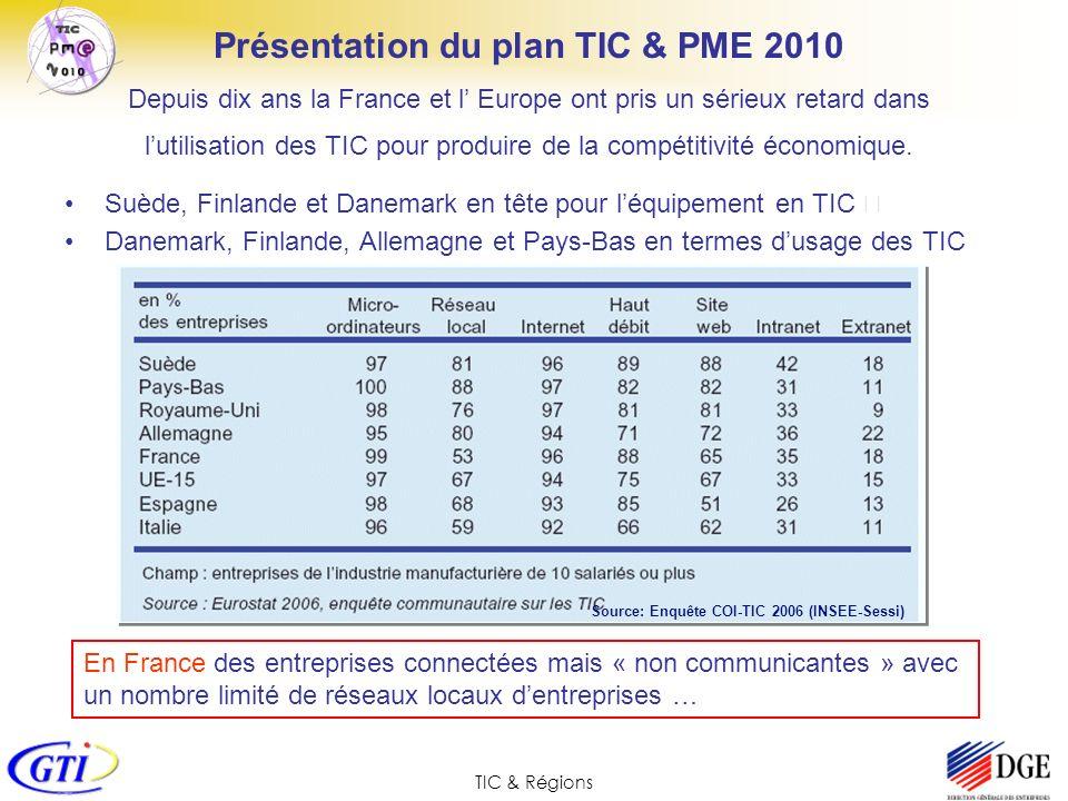 TIC & Régions Présentation du plan TIC & PME 2010 Depuis dix ans la France et l Europe ont pris un sérieux retard dans lutilisation des TIC pour produire de la compétitivité économique.