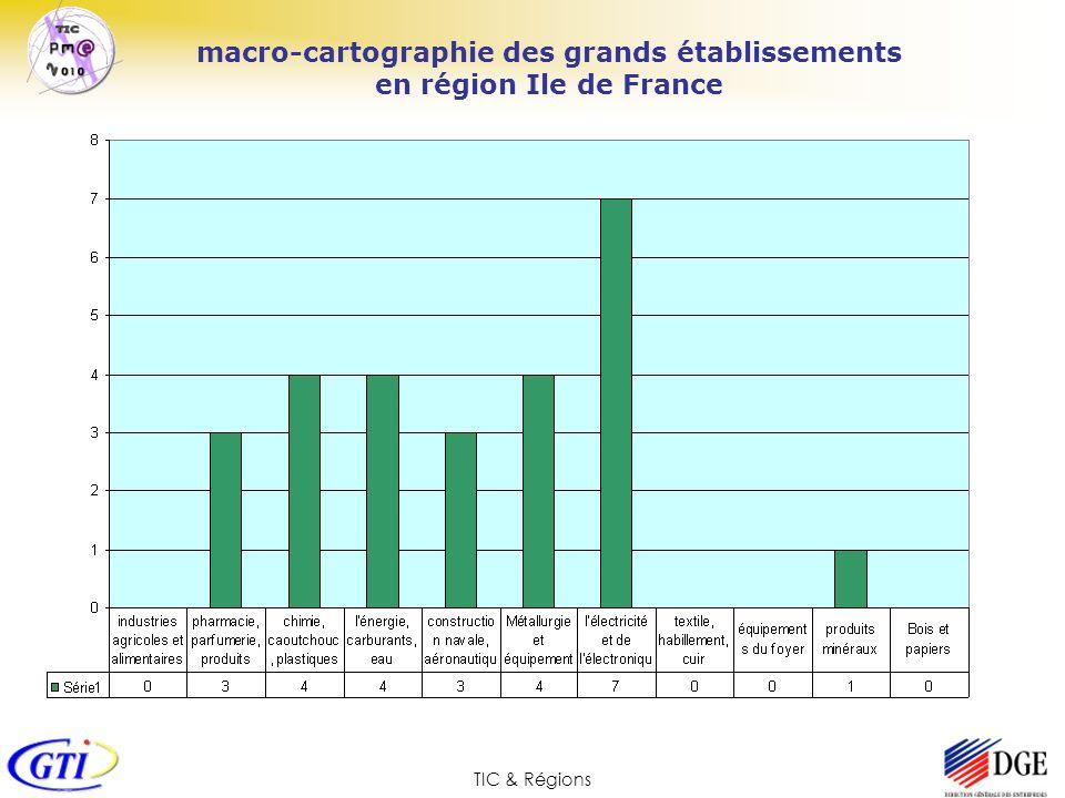 TIC & Régions macro-cartographie des grands établissements en région Ile de France