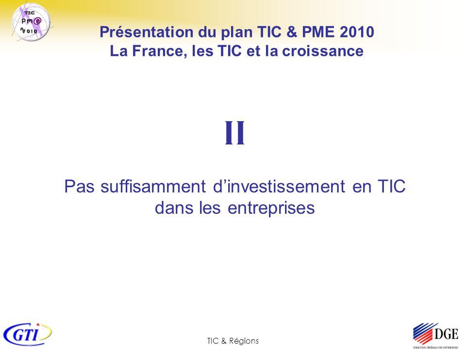 TIC & Régions Présentation du plan TIC & PME 2010 IV Nécessité dune politique de soutien aux nouveaux modèles dactivité par éco-systèmes afin den assurer le déploiement.