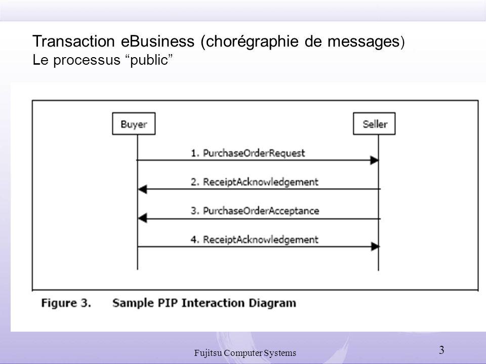 Fujitsu Computer Systems 3 Transaction eBusiness (chorégraphie de messages ) Le processus public