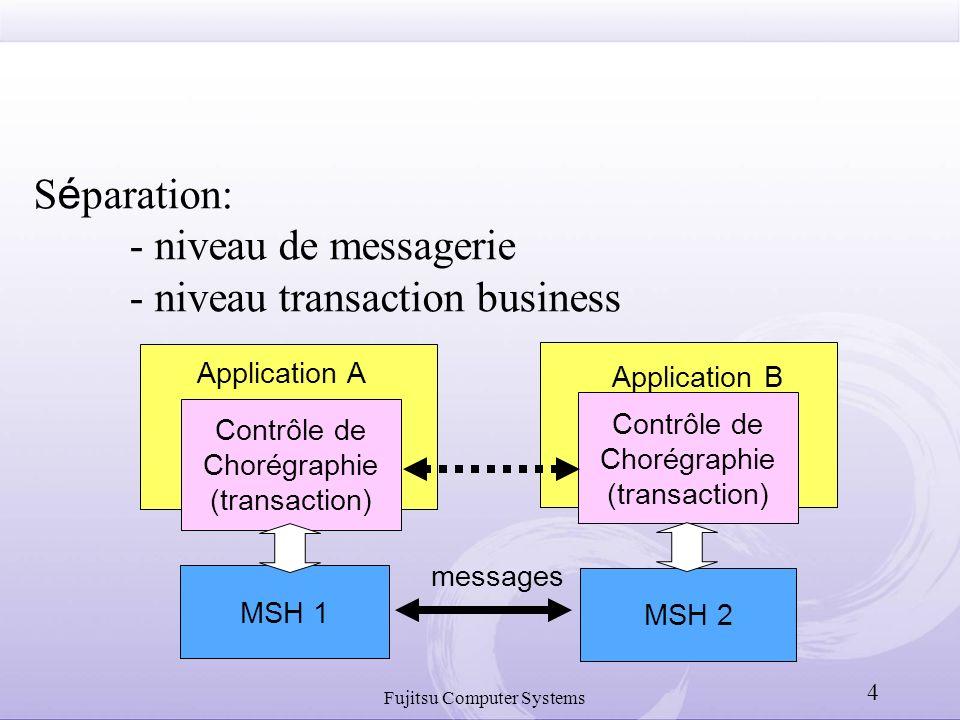 Fujitsu Computer Systems 4 S é paration: - niveau de messagerie - niveau transaction business MSH 1 MSH 2 Contrôle de Chorégraphie (transaction) Application B Application A Contrôle de Chorégraphie (transaction) messages