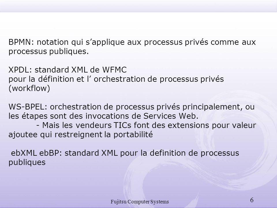 Fujitsu Computer Systems 6 BPMN: notation qui sapplique aux processus privés comme aux processus publiques. XPDL: standard XML de WFMC pour la définit
