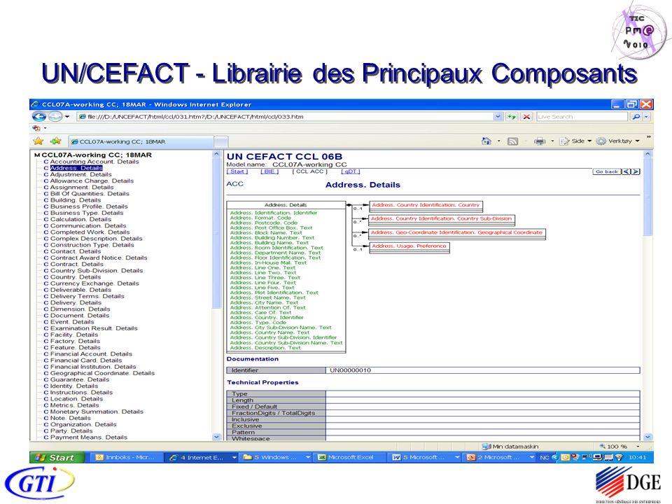 UN/CEFACT - Librairie des Principaux Composants