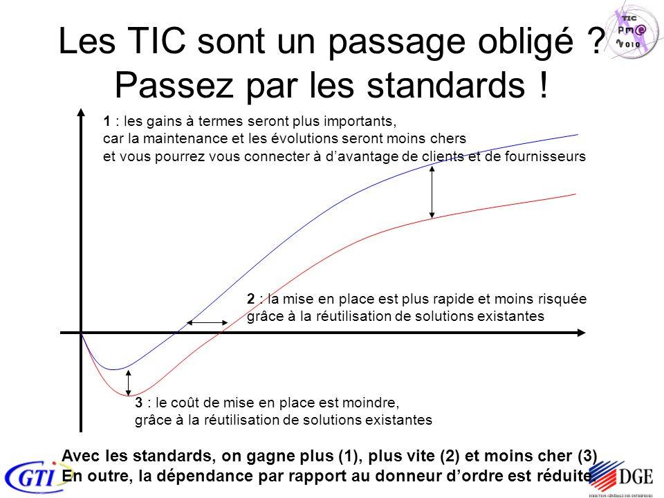 Les TIC sont un passage obligé . Passez par les standards .