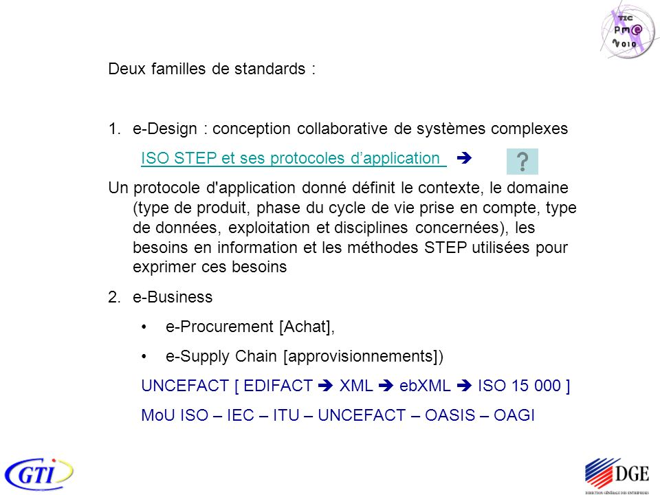e-Design : conception collaborative de systèmes complexes Honeywell USA&UK Michelin France EADB CASA Espagne Pratt-Whitney Canada Bomaca Belgique Goodrich USA Messier-Dowty France - USA Intertechnique France Btork-Fokker Pays-Bas Latecoere France