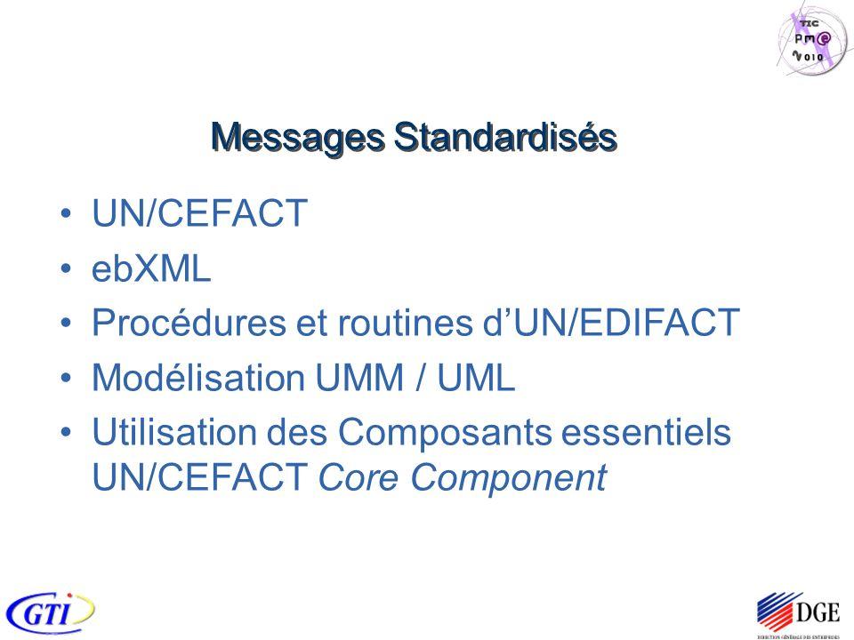 Messages Standardisés UN/CEFACT ebXML Procédures et routines dUN/EDIFACT Modélisation UMM / UML Utilisation des Composants essentiels UN/CEFACT Core Component