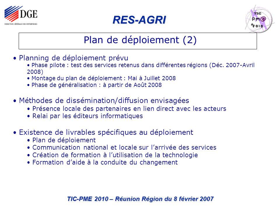 RES-AGRI TIC-PME 2010 – Réunion Région du 8 février 2007 Planning de déploiement prévu Phase pilote : test des services retenus dans différentes régions (Déc.