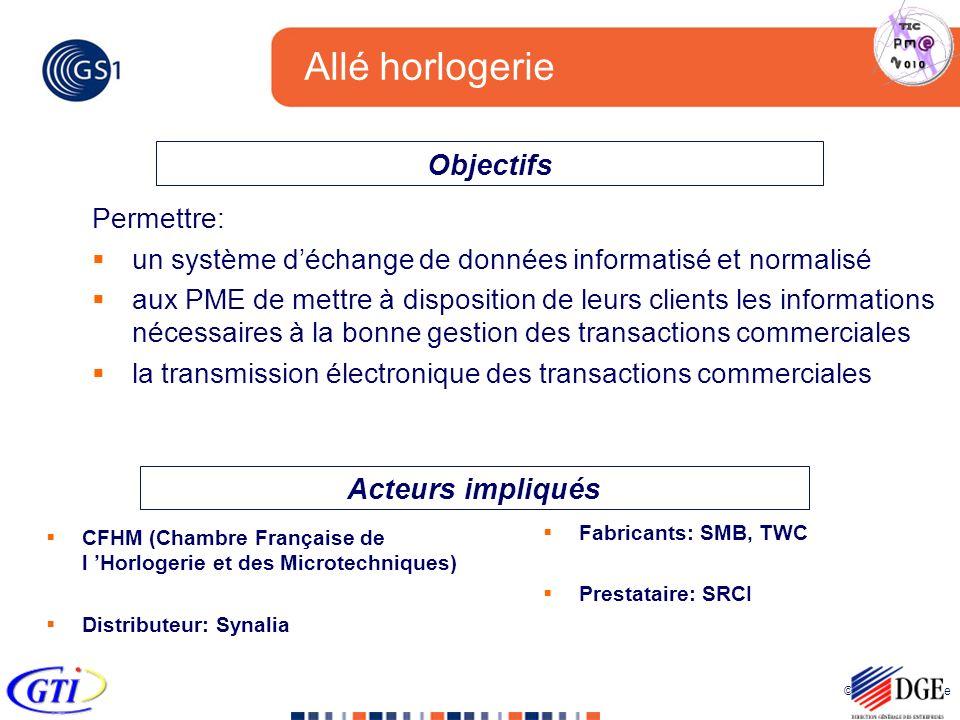 © 2005 GS1 France Allé horlogerie Permettre: un système déchange de données informatisé et normalisé aux PME de mettre à disposition de leurs clients
