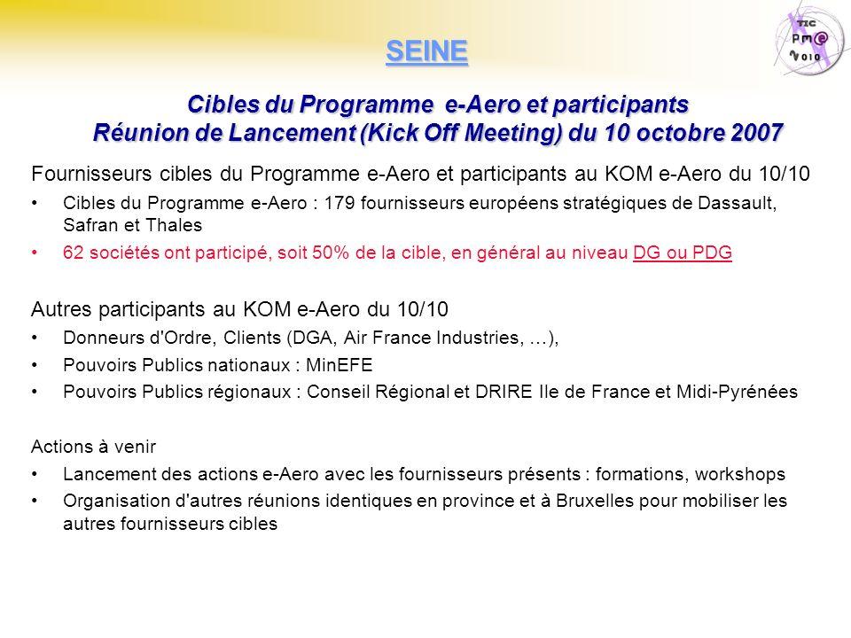 Cibles du Programme e-Aero et participants Réunion de Lancement (Kick Off Meeting) du 10 octobre 2007 Fournisseurs cibles du Programme e-Aero et parti