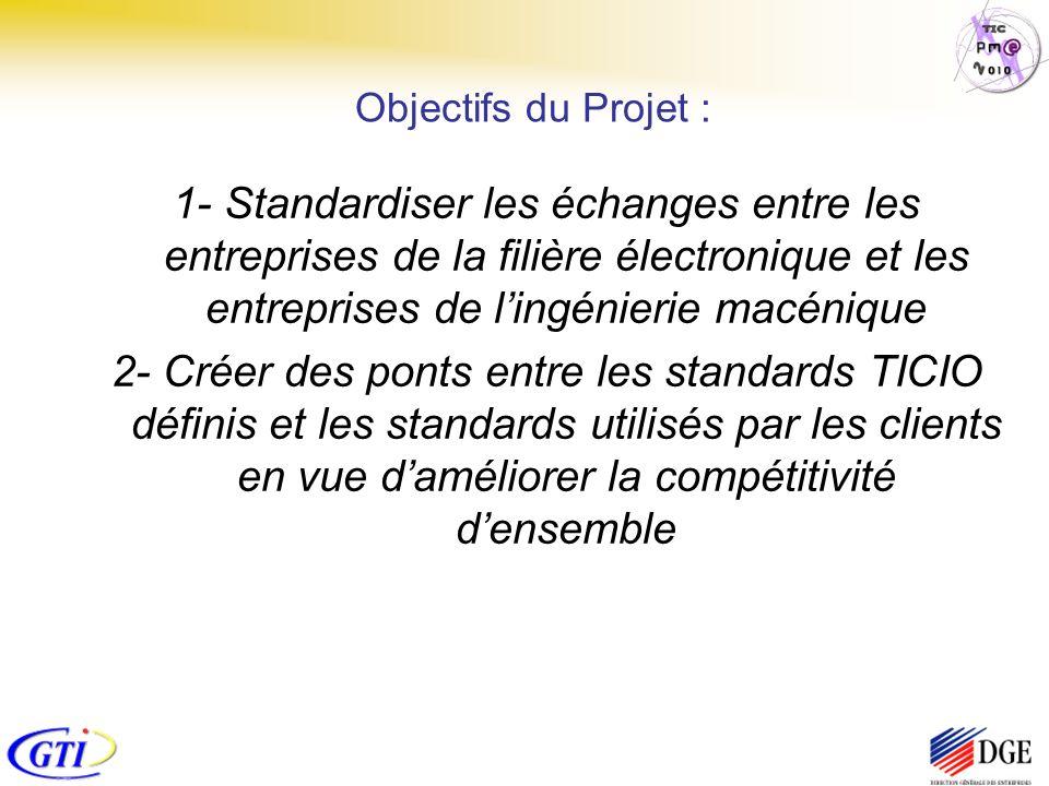 Objectifs du Projet : 1- Standardiser les échanges entre les entreprises de la filière électronique et les entreprises de lingénierie macénique 2- Créer des ponts entre les standards TICIO définis et les standards utilisés par les clients en vue daméliorer la compétitivité densemble