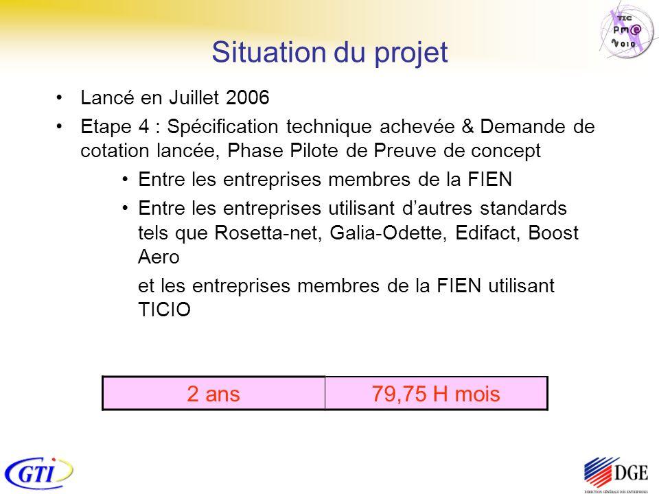 Situation du projet Lancé en Juillet 2006 Etape 4 : Spécification technique achevée & Demande de cotation lancée, Phase Pilote de Preuve de concept En