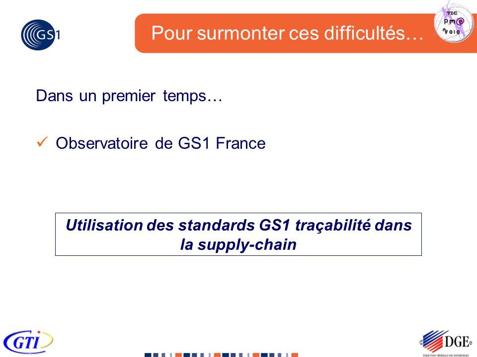 © 2005 GS1 France Pour surmonter ces difficultés… Dans un premier temps… Observatoire de GS1 France Utilisation des standards GS1 traçabilité dans la supply-chain