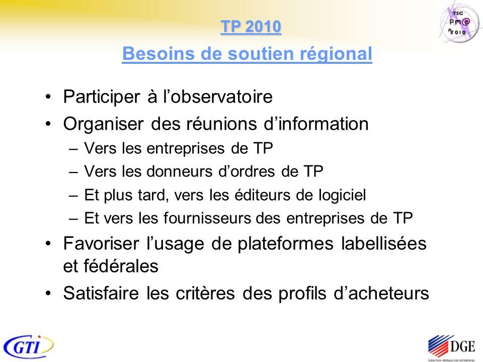 Besoins de soutien régional Participer à lobservatoire Organiser des réunions dinformation –Vers les entreprises de TP –Vers les donneurs dordres de T