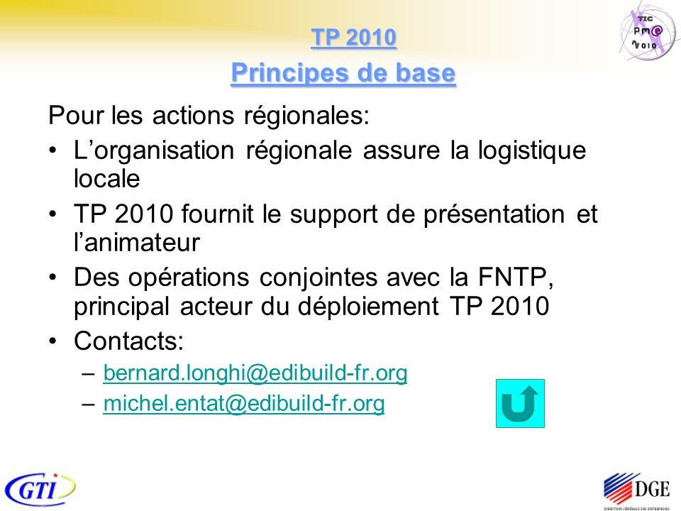 Principes de base Pour les actions régionales: Lorganisation régionale assure la logistique locale TP 2010 fournit le support de présentation et lanim
