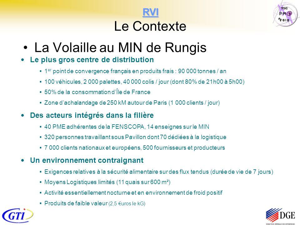 RVI RVI Le Contexte La Volaille au MIN de Rungis Le plus gros centre de distribution 1 er point de convergence français en produits frais : 90 000 tonnes / an 100 véhicules, 2 000 palettes, 40 000 colis / jour (dont 80% de 21h00 à 5h00) 50% de la consommation dÎle de France Zone dachalandage de 250 kM autour de Paris (1 000 clients / jour) Des acteurs intégrés dans la filière 40 PME adhérentes de la FENSCOPA, 14 enseignes sur le MIN 320 personnes travaillant sous Pavillon dont 70 dédiées à la logistique 7 000 clients nationaux et européens, 500 fournisseurs et producteurs Un environnement contraignant Exigences relatives à la sécurité alimentaire sur des flux tendus (durée de vie de 7 jours) Moyens Logistiques limités (11 quais sur 600 m²) Activité essentiellement nocturne et en environnement de froid positif Produits de faible valeur (2,5 uros le kG)