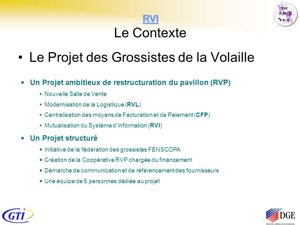 RVI RVI Le Contexte Le Projet des Grossistes de la Volaille Un Projet ambitieux de restructuration du pavillon (RVP) Nouvelle Salle de Vente Modernisa
