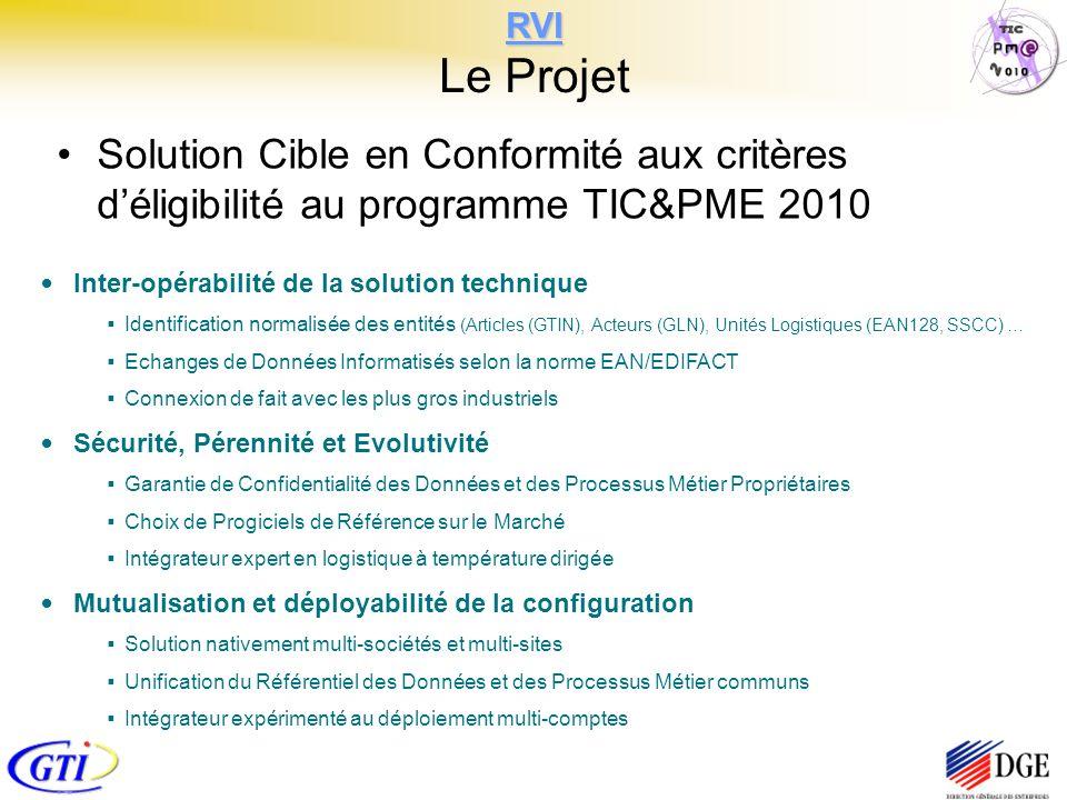 RVI RVI Le Projet Solution Cible en Conformité aux critères déligibilité au programme TIC&PME 2010 Inter-opérabilité de la solution technique Identifi