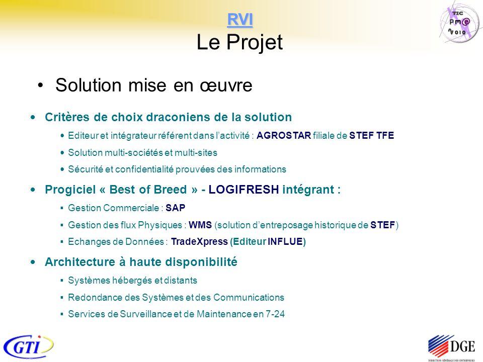 RVI RVI Le Projet Solution mise en œuvre Critères de choix draconiens de la solution Editeur et intégrateur référent dans lactivité : AGROSTAR filiale