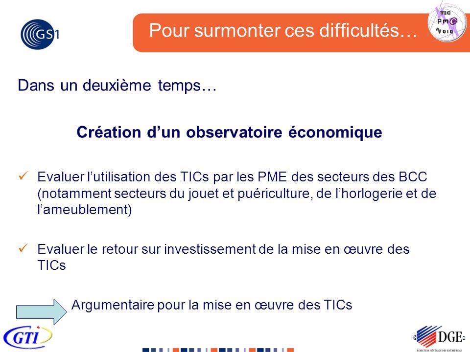 © 2005 GS1 France Pour surmonter ces difficultés… Dans un deuxième temps… Création dun observatoire économique Evaluer lutilisation des TICs par les P