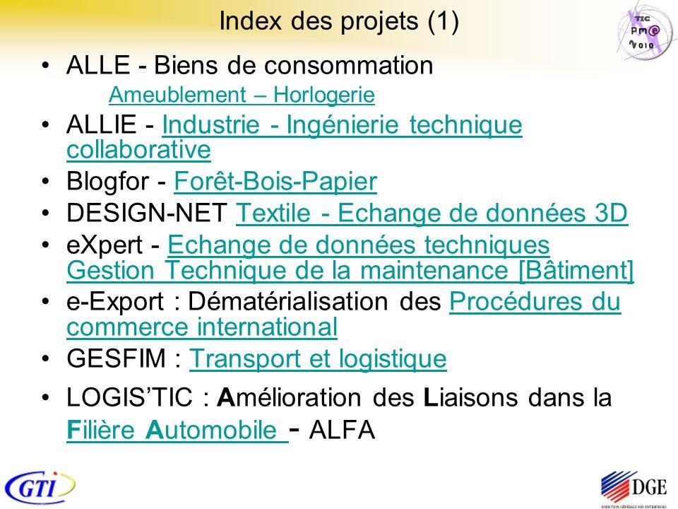 Index des projets (1) ALLE - Biens de consommation Ameublement – Horlogerie ALLIE - Industrie - Ingénierie technique collaborativeIndustrie - Ingénier