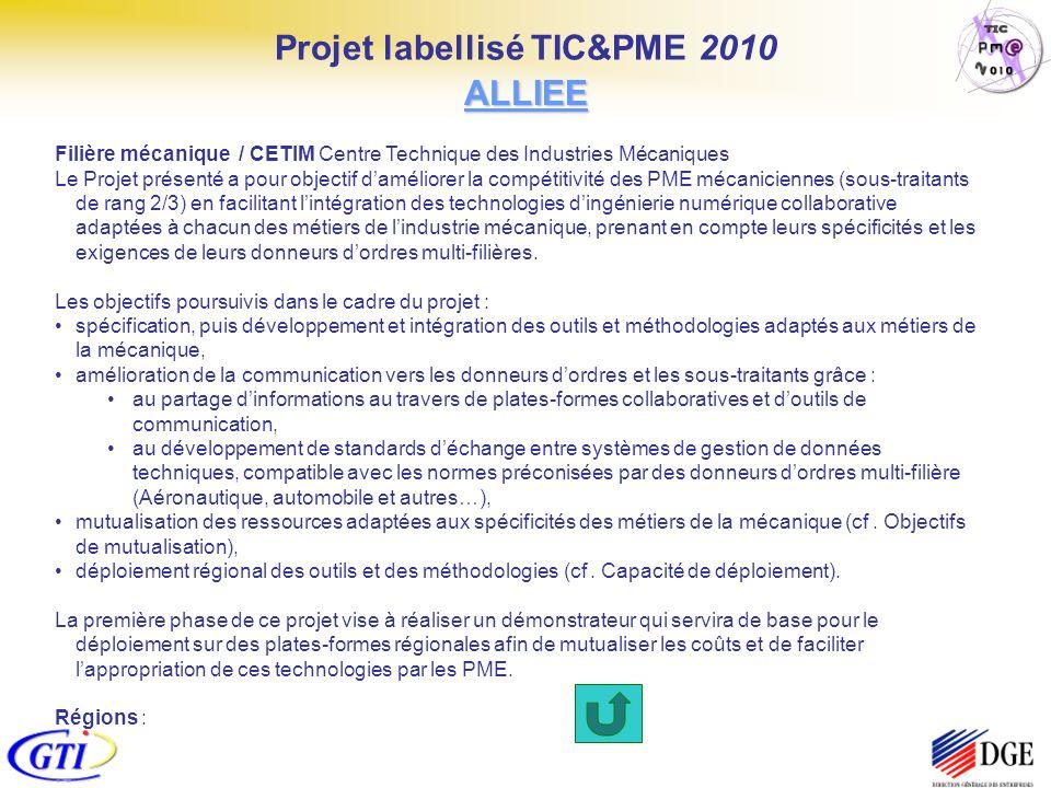 Filière mécanique / CETIM Centre Technique des Industries Mécaniques Le Projet présenté a pour objectif daméliorer la compétitivité des PME mécanicien