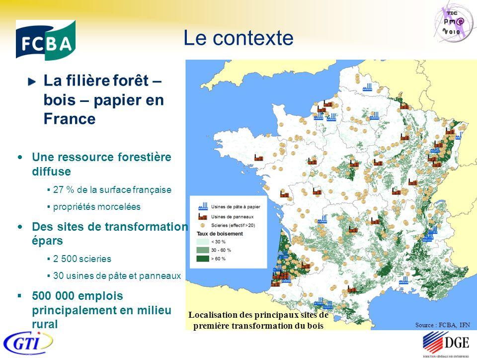 Le contexte La filière forêt – bois – papier en France Une ressource forestière diffuse 27 % de la surface française propriétés morcelées Des sites de