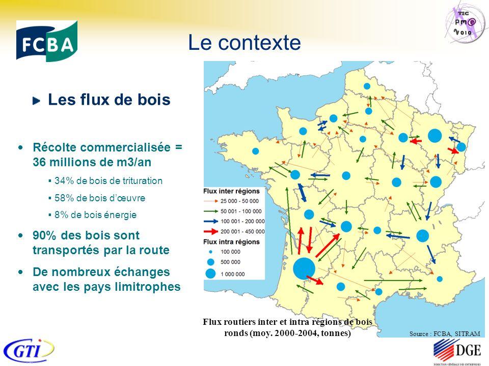 Le contexte Les flux de bois Source : FCBA, SITRAM Flux routiers inter et intra régions de bois ronds (moy. 2000-2004, tonnes) Récolte commercialisée