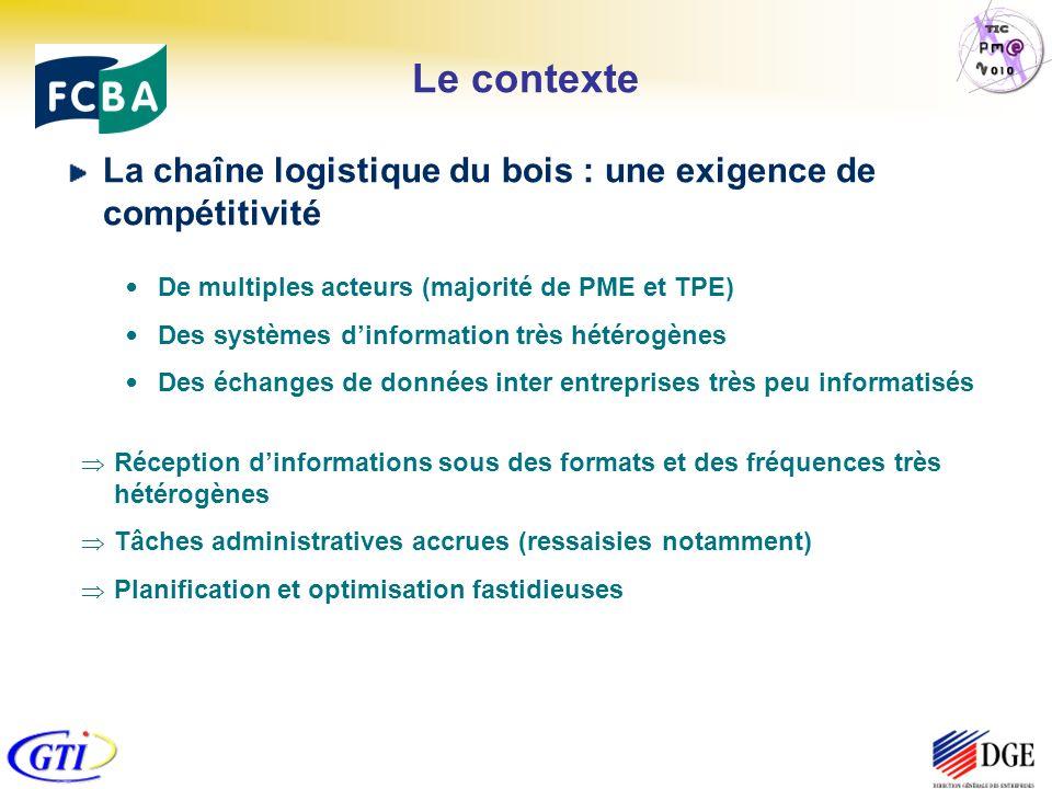 Le contexte La chaîne logistique du bois : une exigence de compétitivité De multiples acteurs (majorité de PME et TPE) Des systèmes dinformation très