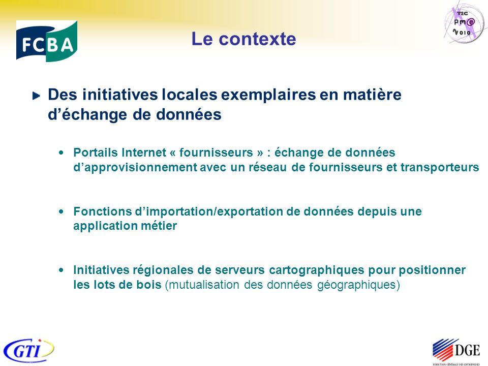 Le contexte Des initiatives locales exemplaires en matière déchange de données Portails Internet « fournisseurs » : échange de données dapprovisionnem