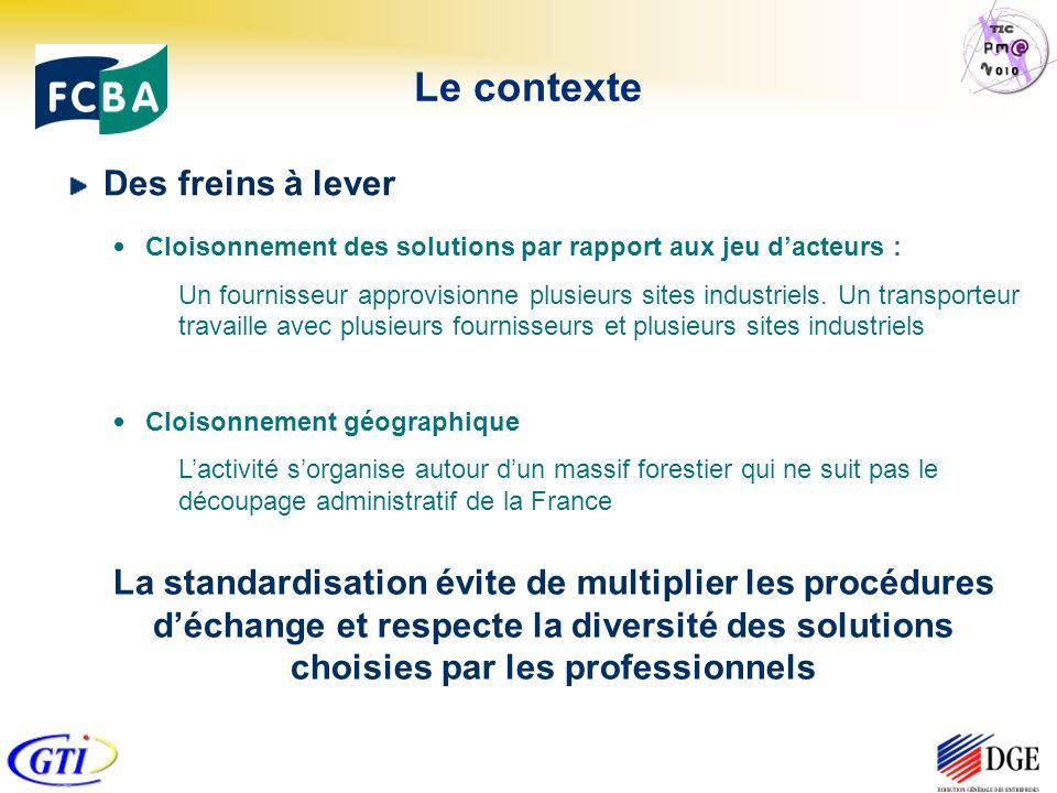 Le contexte Des freins à lever Cloisonnement des solutions par rapport aux jeu dacteurs : Un fournisseur approvisionne plusieurs sites industriels.