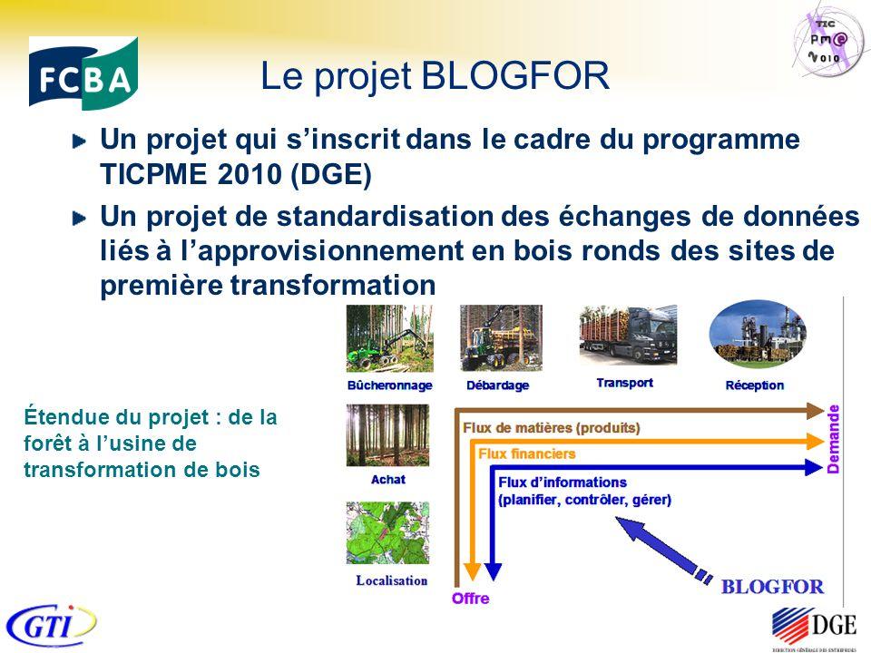 Le projet BLOGFOR Un projet qui sinscrit dans le cadre du programme TICPME 2010 (DGE) Un projet de standardisation des échanges de données liés à lapprovisionnement en bois ronds des sites de première transformation Étendue du projet : de la forêt à lusine de transformation de bois