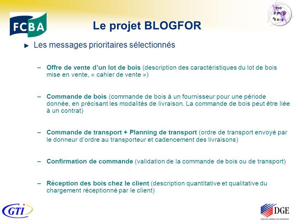 Le projet BLOGFOR Les messages prioritaires sélectionnés –Offre de vente dun lot de bois (description des caractéristiques du lot de bois mise en vent