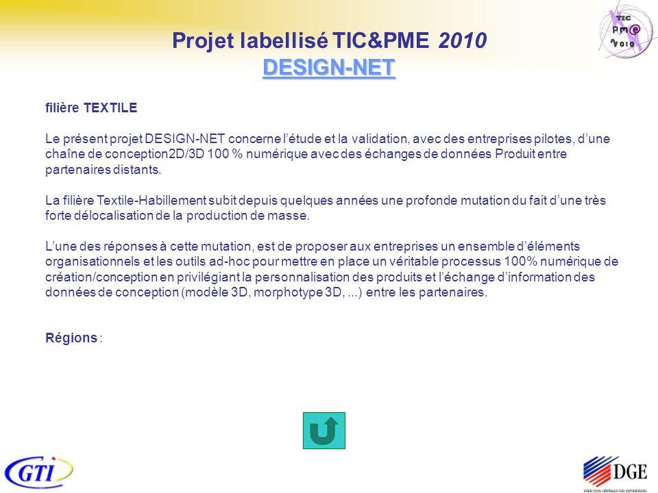 filière TEXTILE Le présent projet DESIGN-NET concerne létude et la validation, avec des entreprises pilotes, dune chaîne de conception2D/3D 100 % numé