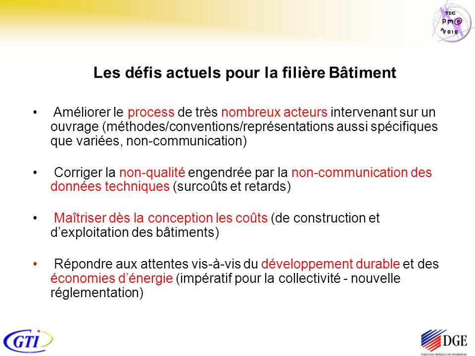 Les défis actuels pour la filière Bâtiment Améliorer le process de très nombreux acteurs intervenant sur un ouvrage (méthodes/conventions/représentati