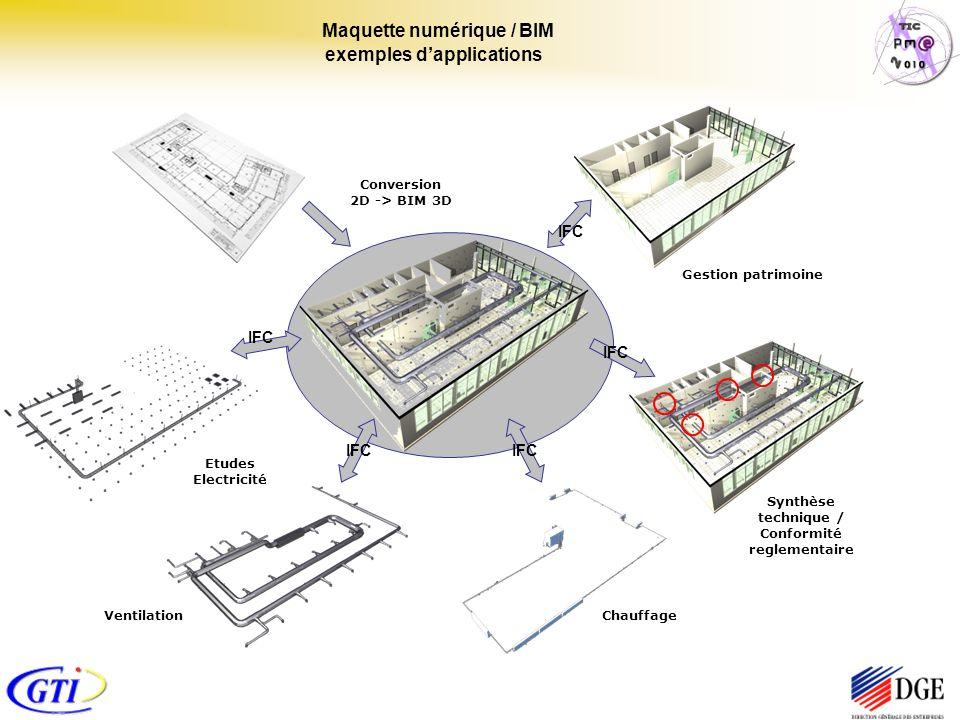 Maquette numérique / BIM exemples dapplications Conversion 2D -> BIM 3D Gestion patrimoine Etudes Electricité ChauffageVentilation Synthèse technique / Conformité reglementaire IFC