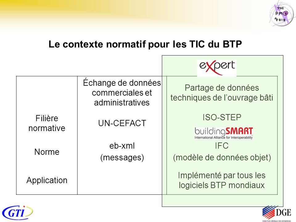 Le contexte normatif pour les TIC du BTP Échange de données commerciales et administratives Partage de données techniques de louvrage bâti Filière normative UN-CEFACT ISO-STEP Norme eb-xml (messages) IFC (modèle de données objet) Application Implémenté par tous les logiciels BTP mondiaux