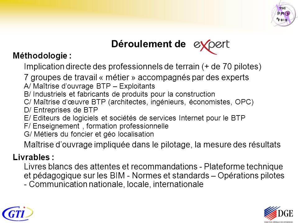 Déroulement de Méthodologie : Implication directe des professionnels de terrain (+ de 70 pilotes) 7 groupes de travail « métier » accompagnés par des