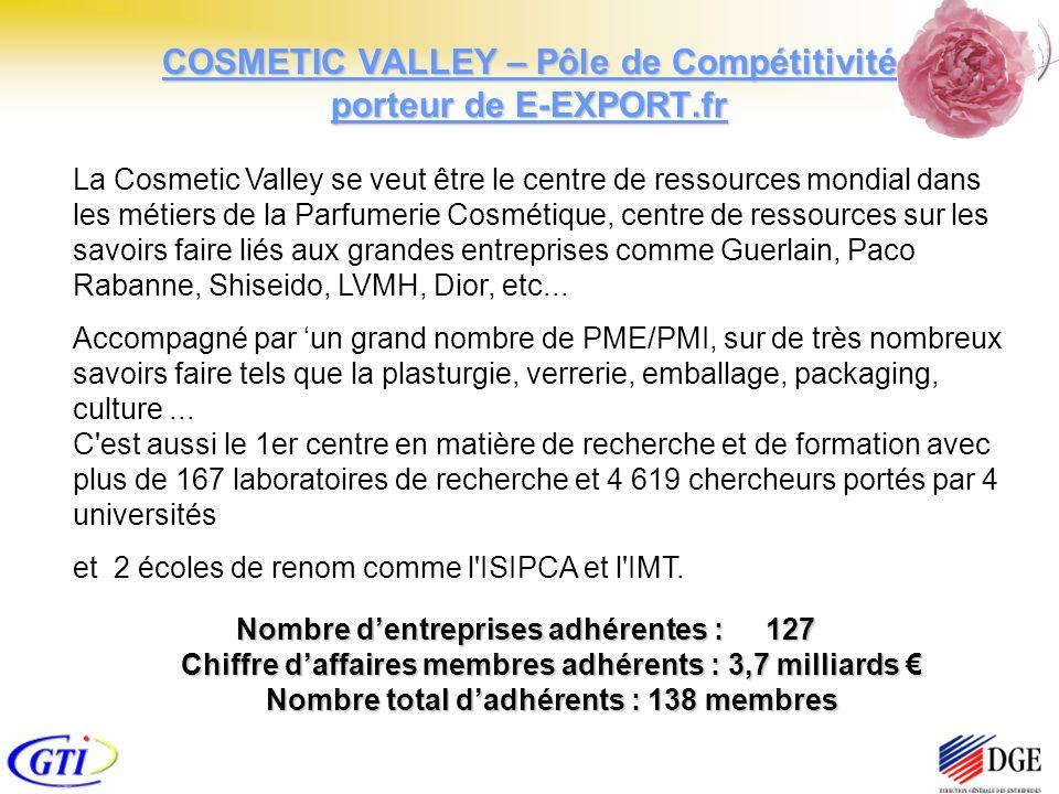 COSMETIC VALLEY – Pôle de Compétitivité porteur de E-EXPORT.fr La Cosmetic Valley se veut être le centre de ressources mondial dans les métiers de la Parfumerie Cosmétique, centre de ressources sur les savoirs faire liés aux grandes entreprises comme Guerlain, Paco Rabanne, Shiseido, LVMH, Dior, etc...
