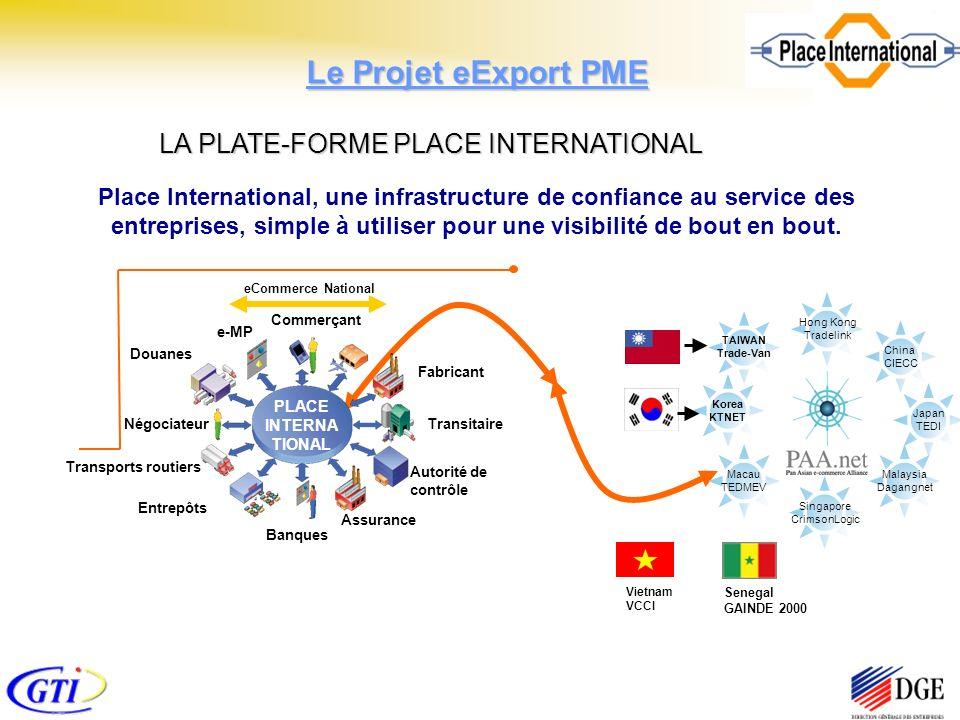 Place International, une infrastructure de confiance au service des entreprises, simple à utiliser pour une visibilité de bout en bout. PLACE INTERNA