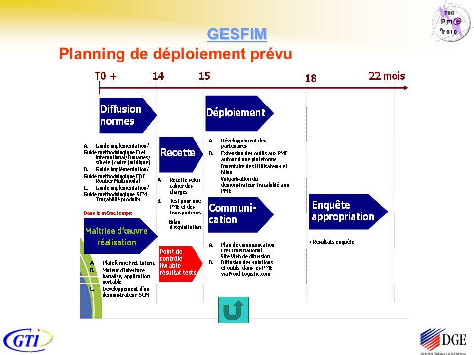 Planning de déploiement prévu GESFIM