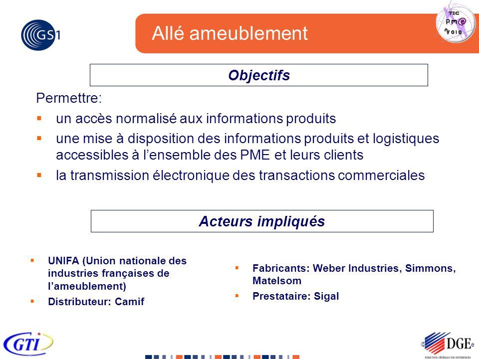 © 2005 GS1 France Allé ameublement Permettre: un accès normalisé aux informations produits une mise à disposition des informations produits et logisti