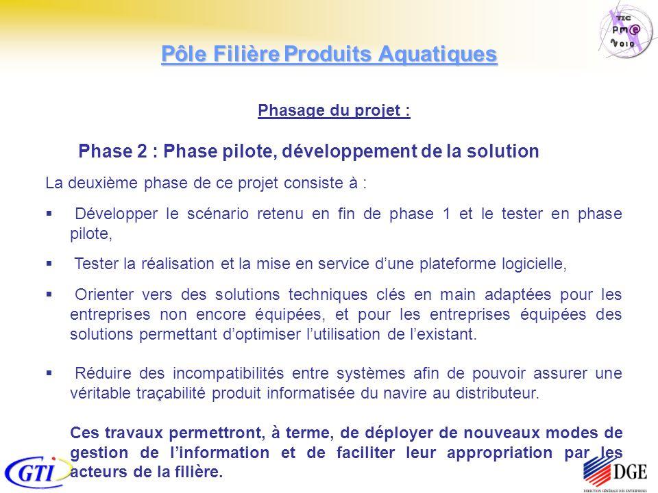 Phasage du projet : Phase 2 : Phase pilote, développement de la solution La deuxième phase de ce projet consiste à : Développer le scénario retenu en