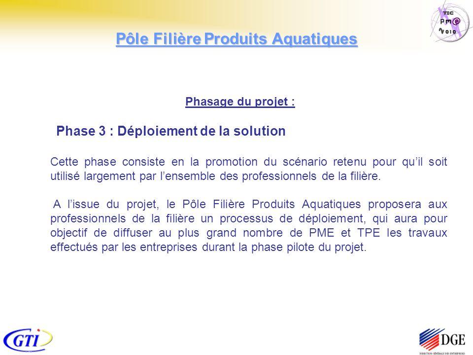 Phasage du projet : Phase 3 : Déploiement de la solution Cette phase consiste en la promotion du scénario retenu pour quil soit utilisé largement par lensemble des professionnels de la filière.
