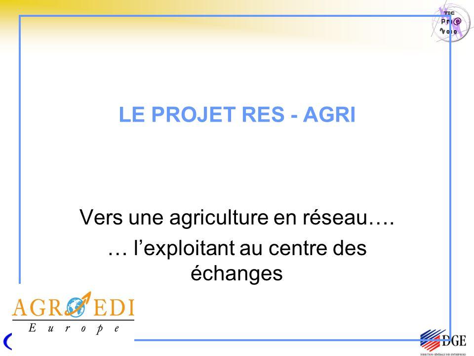 LE PROJET RES - AGRI Vers une agriculture en réseau…. … lexploitant au centre des échanges
