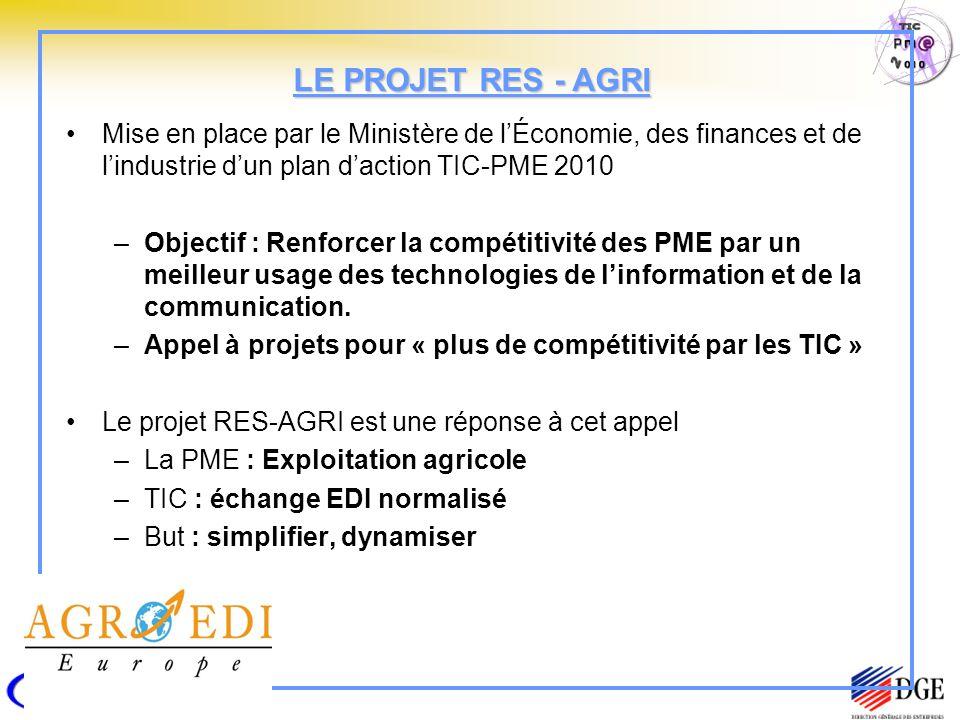 Mise en place par le Ministère de lÉconomie, des finances et de lindustrie dun plan daction TIC-PME 2010 –Objectif : Renforcer la compétitivité des PM