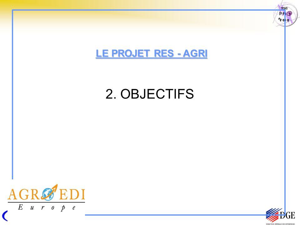 2. OBJECTIFS LE PROJET RES - AGRI